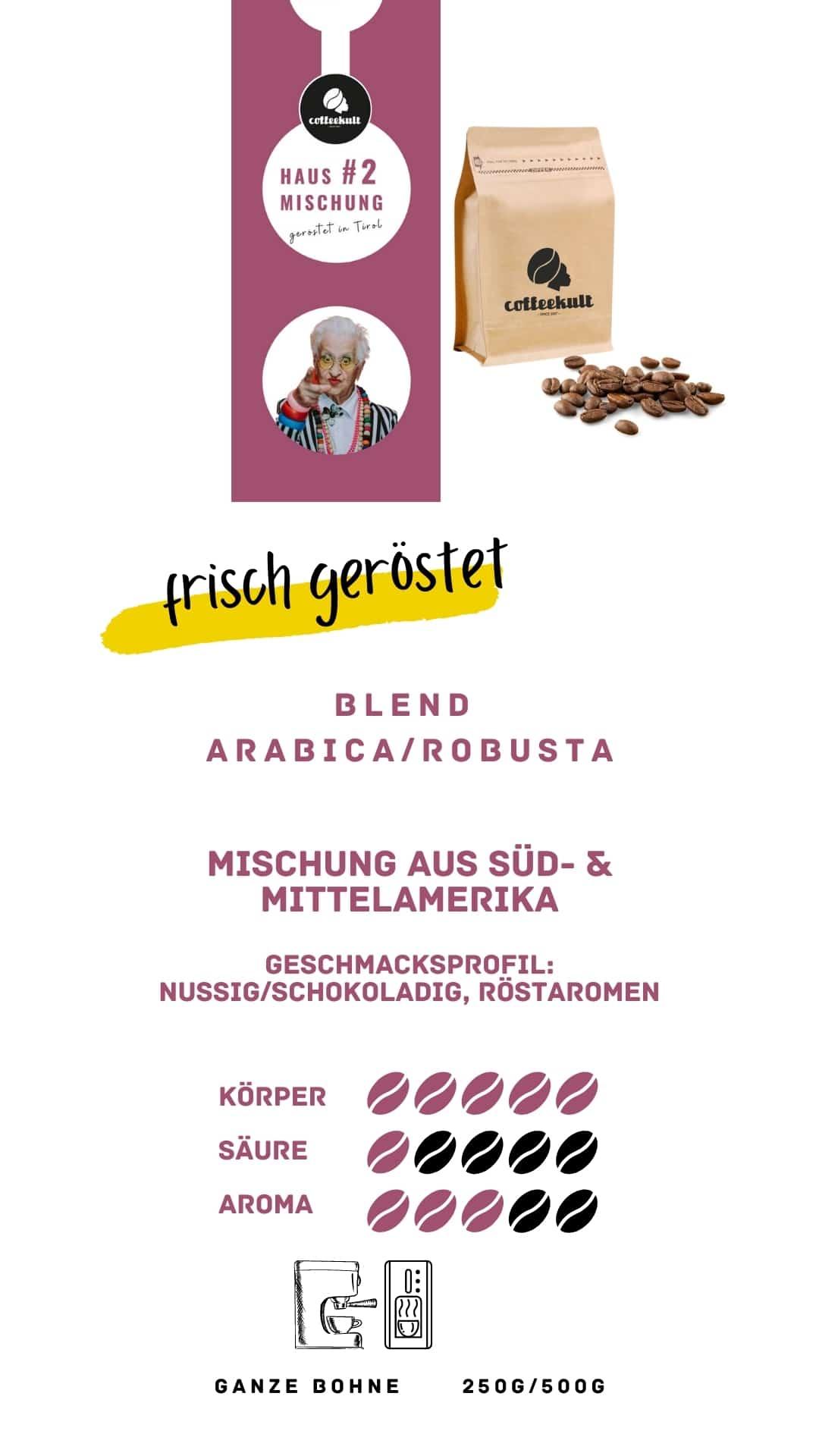 coffeekult coffee frisch geröstet barista kaffeerösterei innsbruck hausmischung 2
