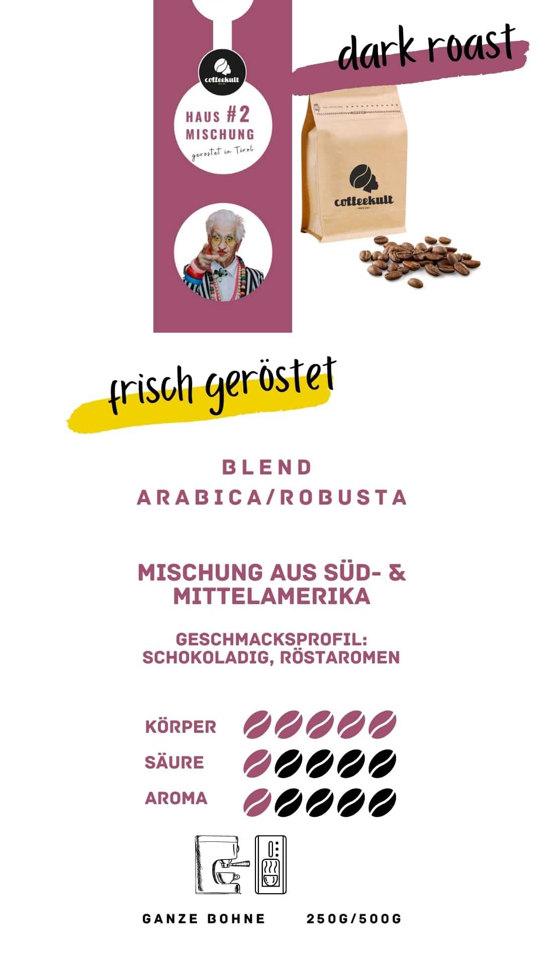 coffeekult coffee frisch geröstet barista kaffeerösterei innsbruck hausmischung 2 italienisch